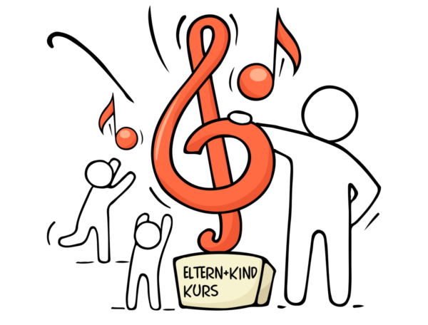Eltern - Kind Musikkurse in Fürth - Grafik